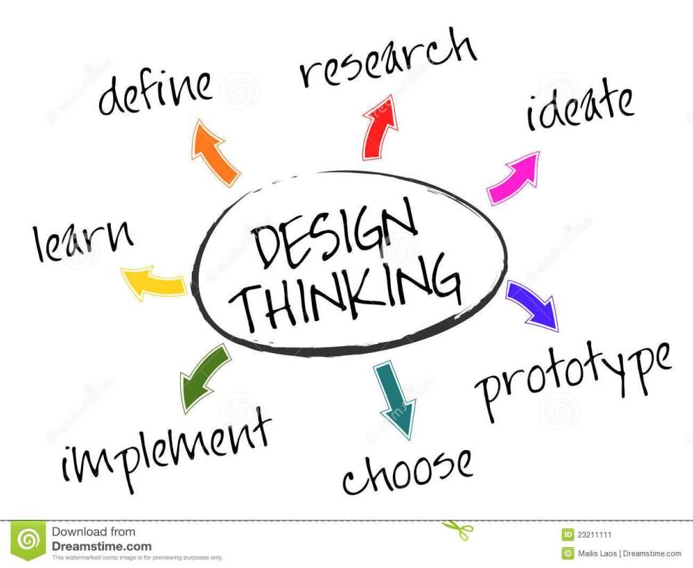 design-thinking-23211111